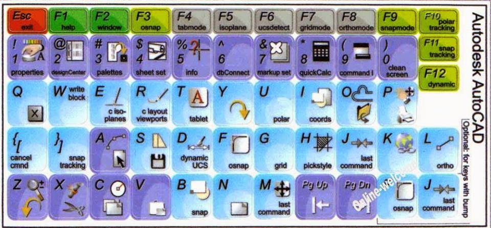 autocad 2014 shortcut keys pdf