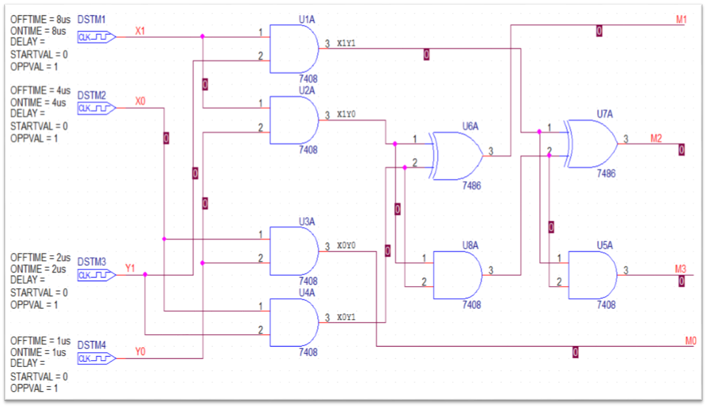 Full adder using half adder mixed electronics schematic pooptronica Images