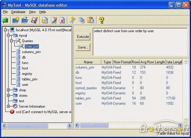 gambar tampilan MySql Data base