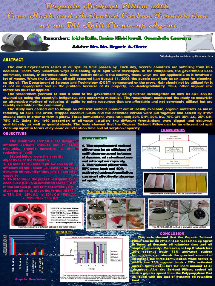 sample size and investigatory project Lemon shoe polish investigatory project - part 2  cinvestigatory project in science ii lemon shoe polish submitted by: betania.