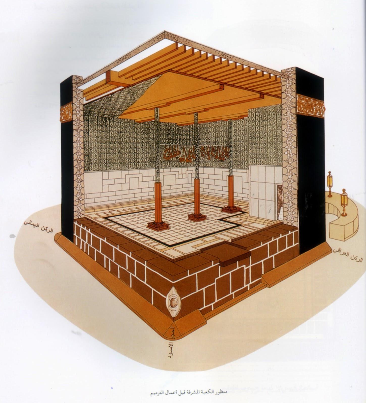 ����� ���� ������ �������.. ���� مخطط هندسي يوضح منظور للكعبة المشرفة من الداخل.JPG