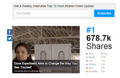 Number 1 at 10 Most Shared Mashable Posts