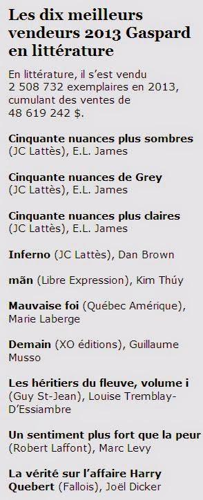 Linguistiquement correct un livre peut il tre meilleur - Office de la langue francaise dictionnaire ...