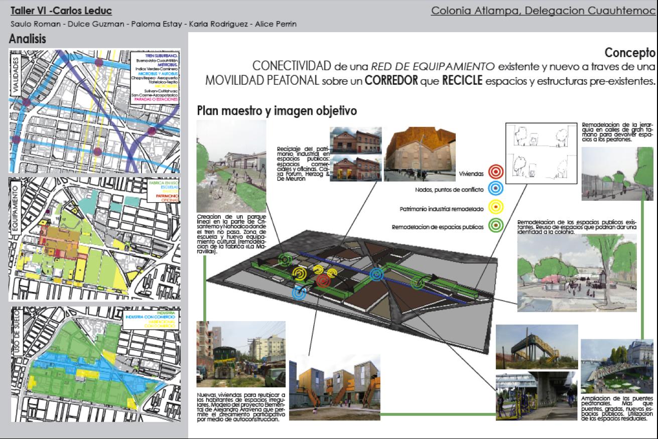 Arquitectura abierta evaluaci n entrega plan maestro atlampa for Plan de arquitectura