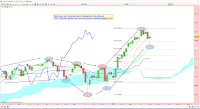 analyse technique cac 40 08/05/2015