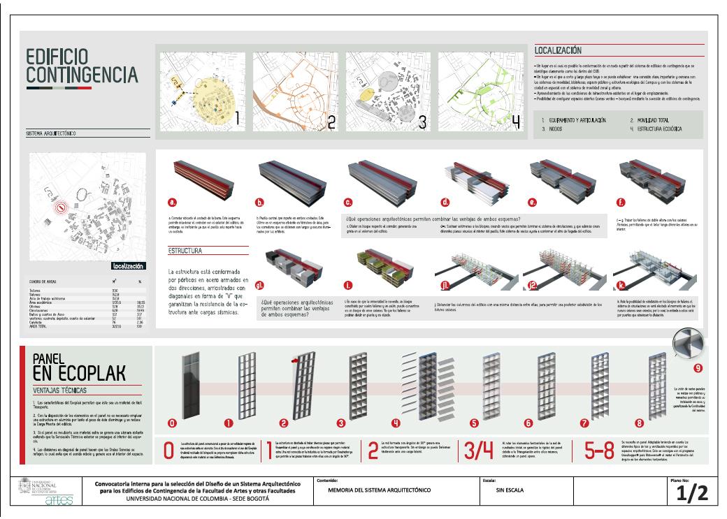 in progress concurso dise o de un sistema arquitect nico On diseno arquitectonico de un sistema