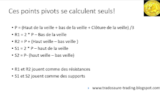 Que sont les points pivots en bourse? Tutoriel analyse technique 1