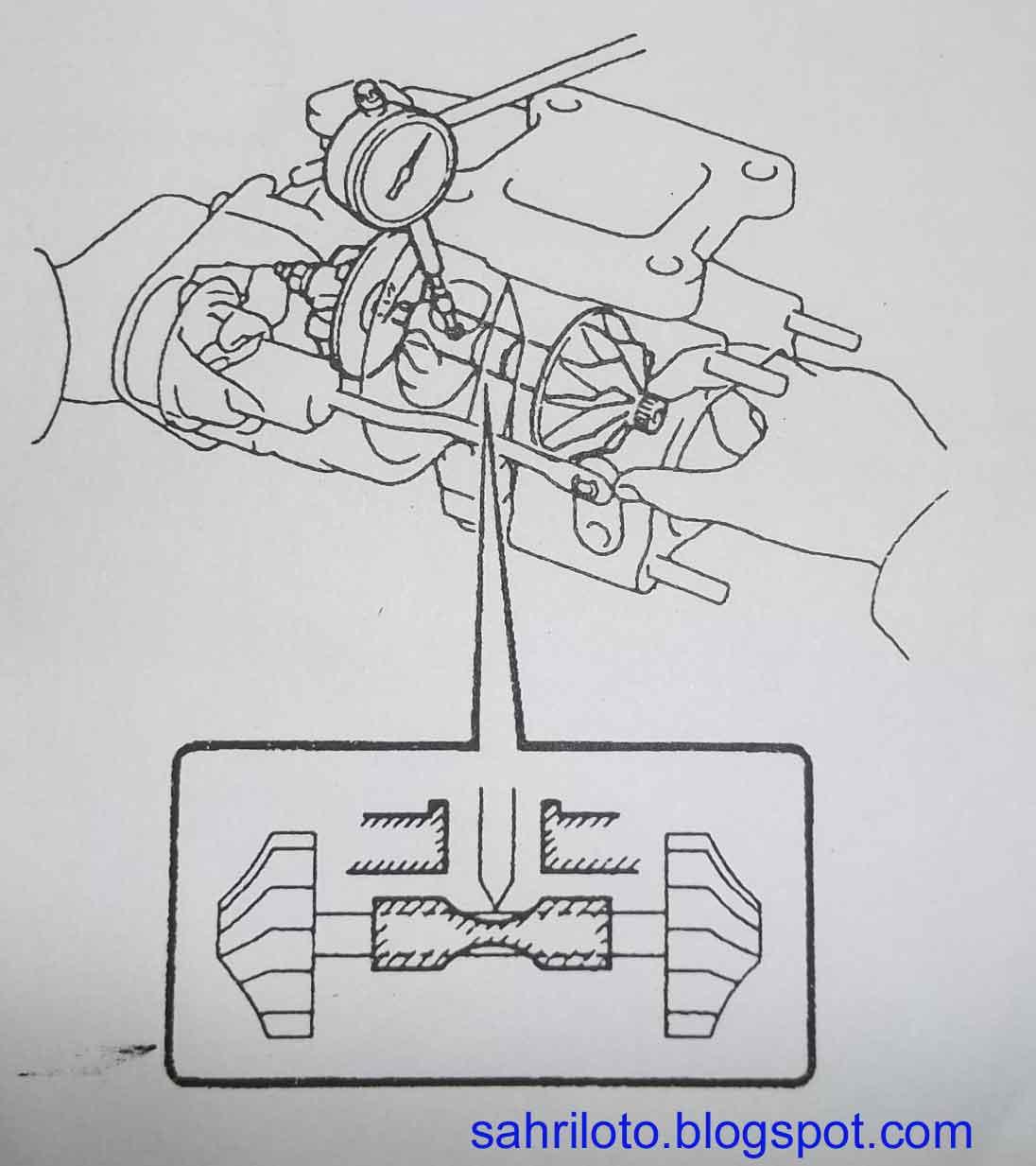 Teknik Mekanik Otomotif  2012