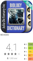 Kamus Biologi by Julia Dictionary Inc