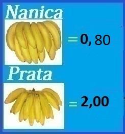 Cotação da Banana  03/02 a 10/02