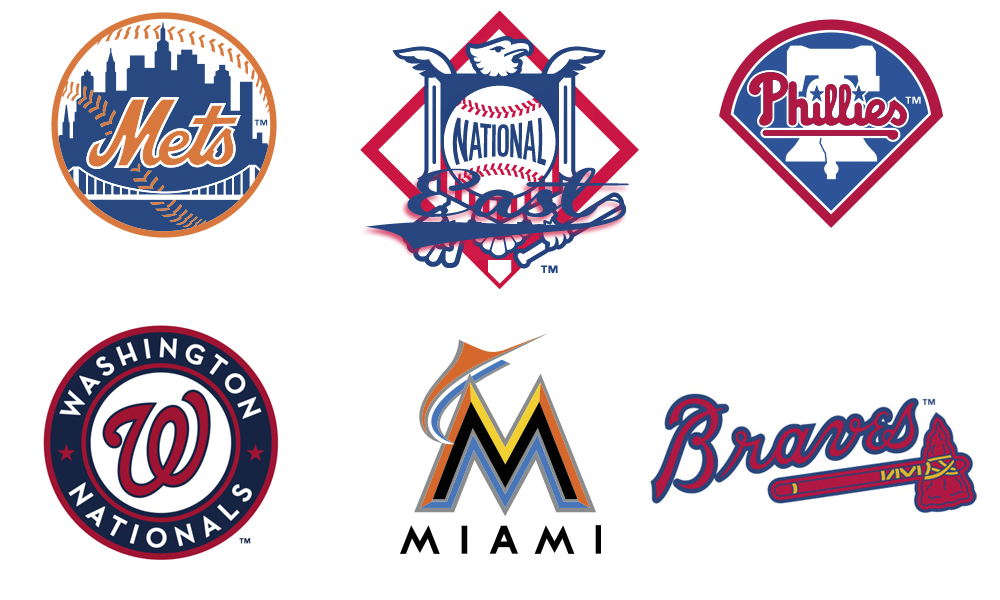 Mlb Divisions List Which Mlb Division Were You