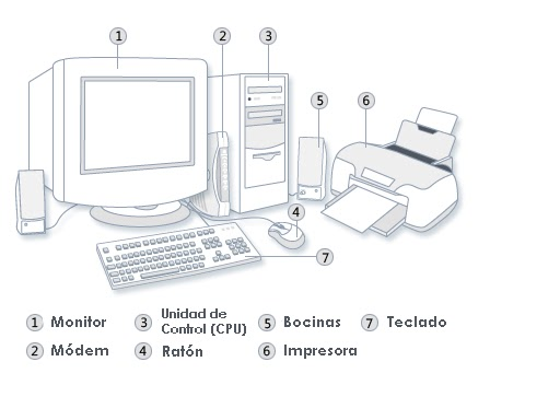 Computadora y sus partes dibujo - Imagui