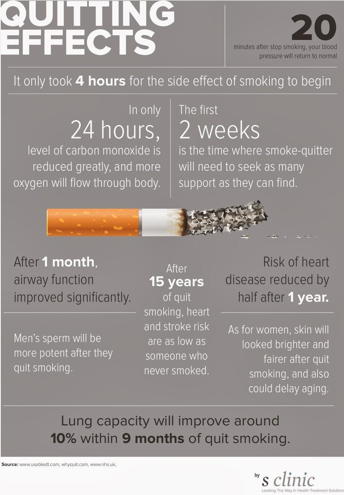 how to make ajar to quit smoking