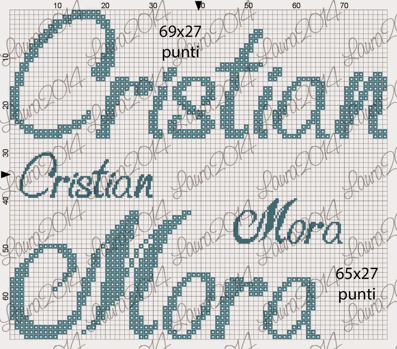Gli schemi di Laura: Mattia B e Cristian Mora