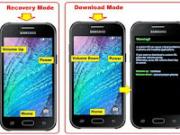 Cara Masuk Recovery Mode & Download Mode Samsung Galaxy J1