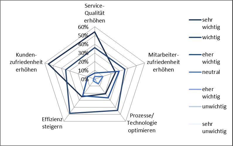 Hafner on CRM: 2013