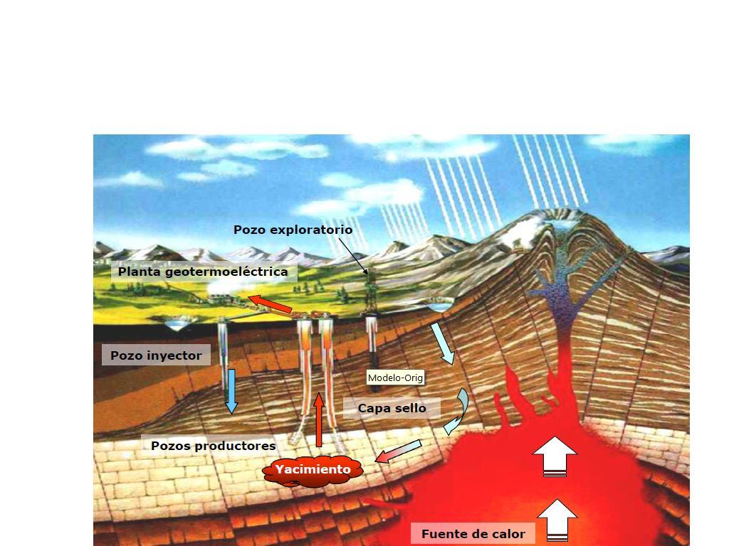 Energia Geotermica Agosto 2011