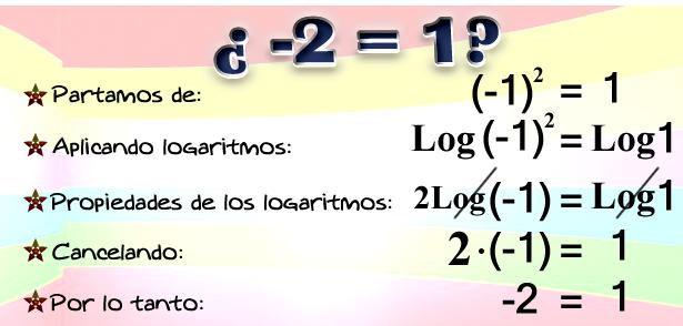 Falacias, Falacias matemáticas, Curiosidades matemáticas, Paradojas, Paradojas matemáticas, Matelocas, Matemáticas Locas
