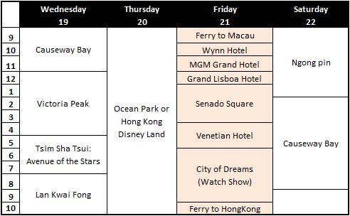 The Revised Itinerary Contains Well Known Tourist Spots Such As Victoria Peak Ngong Pin And Ocean Park Or Disney Land All These Are Frequently Visited