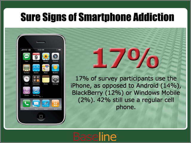 misusing of mobile phone Misuse of mobile phones.