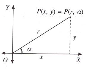 hubungan koordinat Cartesius dan kutub