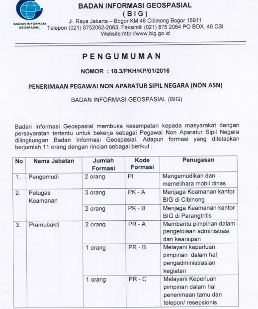 Rekrutmen Pegawai Non Aparatur Sipil Negara Badan Informasi Geospasial (BIG)