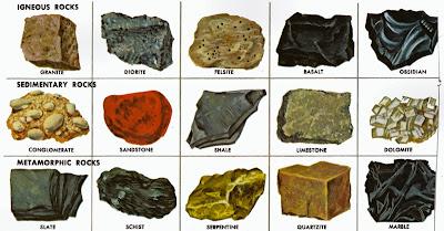 Mengenal Batuan Di Bumi