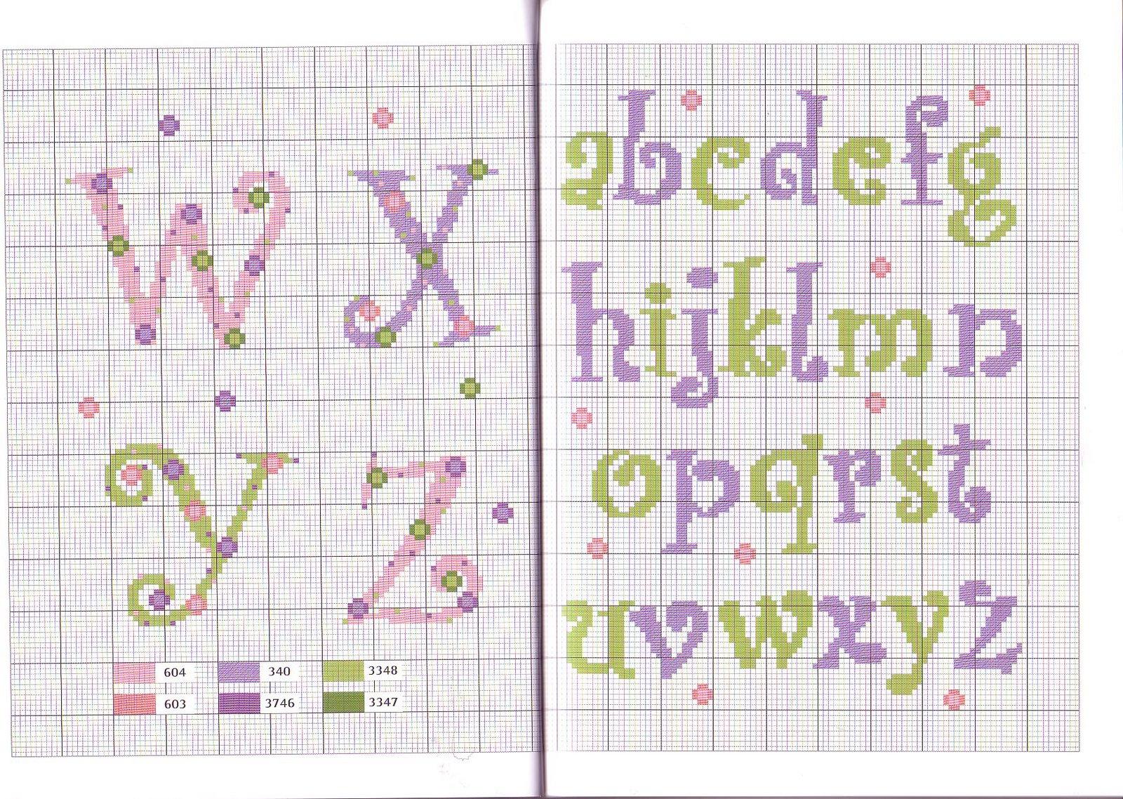 Schemi punto croce alfabeto bambini gn52 regardsdefemmes for Punto croce schemi bambini
