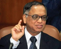 BJP or Congress, who is secular, Narayana Murthy says neither, I ask what is Secularism