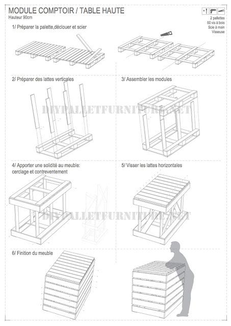 planos de como construir unos mostradores modulares utilizando palets