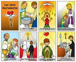 Los Siete Sacramentos de la Iglesia católica.