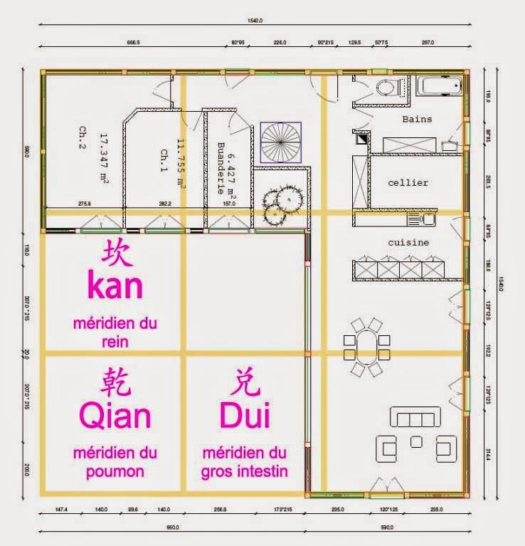 la forme idale dune maison doit se rapprocher au maximum de la forme carre - Plan Maison Ideale Feng Shui
