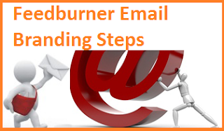 Email Branding: Optimize FeedBurner Mail Feed