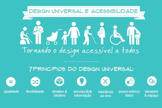 Acessibilidade - design universal - medidas padrão - Patricia Moore