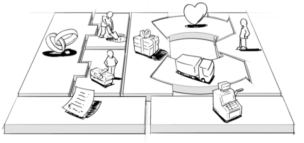 Canvas Business Model Blocks