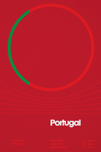 Posters Euro 2012 Portugal