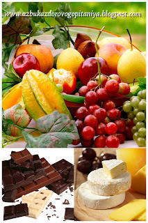 режим здорового питания для мужчин