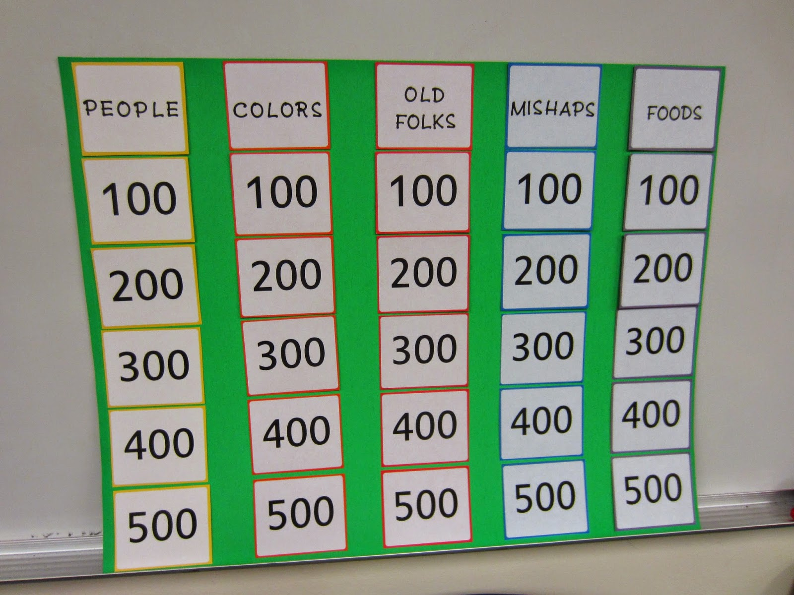 Baby Jeopardy Shower Game Gallery Baby Shower Ideas