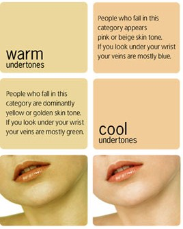 The easiest way to figure out which tone of skin you are is to look at