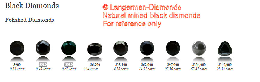 Black Diamond Ring How Much Are Black Diamonds Per Carat