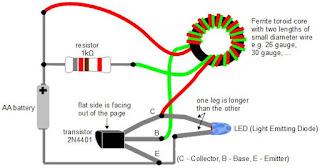 Simbol inductor dengan core tiroid