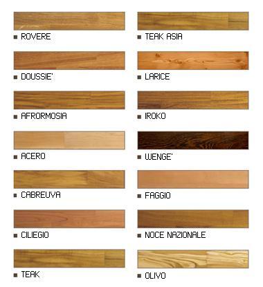 Architettincasa come scegliere il giusto parquet per i - Colori mobili legno ...