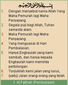 Apliaksi Java Al Qur'an
