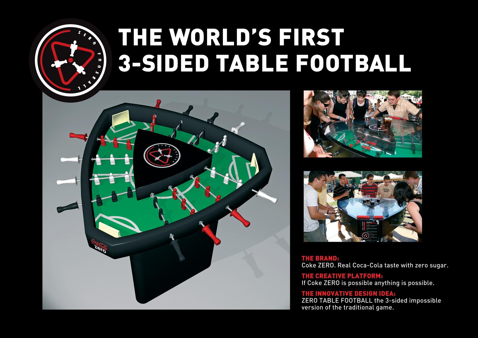 Threefutbol juego de mesa futbolin zero for Juego de mesa de futbol