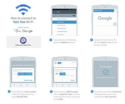 Instructions on how to connect to the free Google Wi-Fi service in train stations in India.