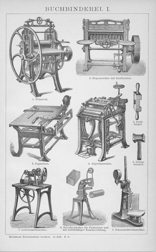 1: Rollerpress For Smoothing The Paper In Lieu Of Beating With A Hammer; 2:  Powered Machine For Folding Board, 3: Boardshear, 4: Backing Machine, ...