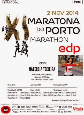 Alma de Maratonista-Natércia Teixeira