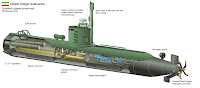 Ghadir Class Submarine