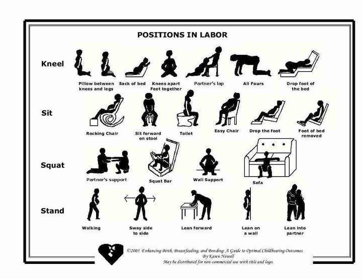olika sex positioner