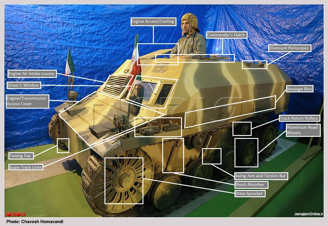 Fuerzas Armadas de Iran Annotated